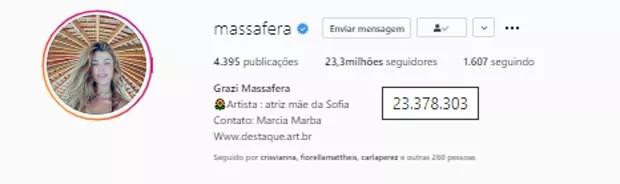 Número de seguidores de Grazi Massafera (Foto: Reprodução/Instagram)