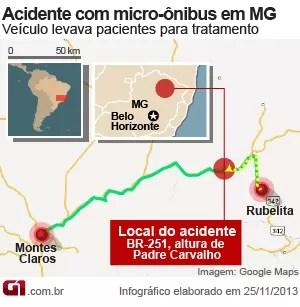 Mapa acidente com micro-ônibus em Padre Carvalho (Foto: Arte / G1)