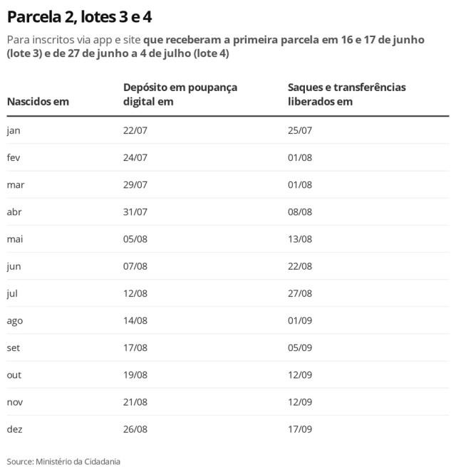 Lotes 3 e 4, Parcela 2 — Foto: Economia G1