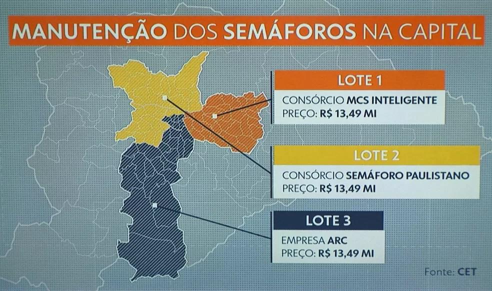 Semáforos da capital foram divididos em três lotes  (Foto: TV Globo/Reprodução)