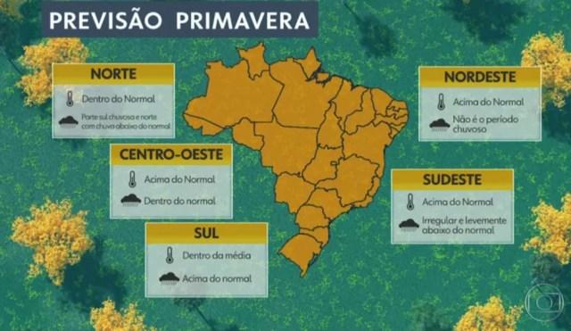 Previsão para a primavera 2018 — Foto: TV Globo