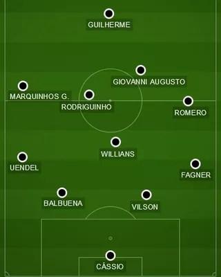 Escalação do Corinthians para o clássico contra o São Paulo (Foto: GloboEsporte.com)