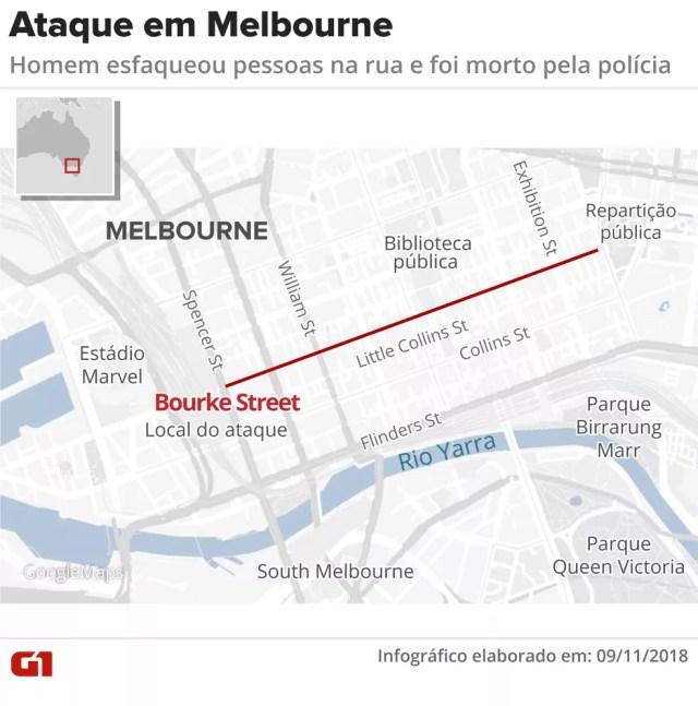 Ataque em Melbourne — Foto: Juliane Monteiro/G1
