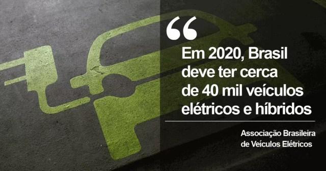 Popularização dos carros elétricos vai demorar mais no Brasil (Foto: Reuters)