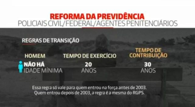 Regras previstas na reforma da Previdência para policiais civil, federal e agentes penitenciários mulheres — Foto: Reprodução/GNews