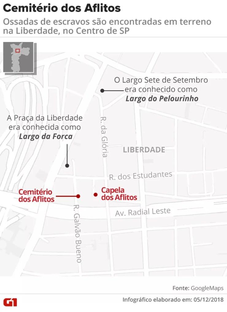 Mapa mostra Cemitério dos Aflitos e outros pontos no bairro da Liberdade, onde os escravos viviam e eram mortos — Foto: Arte/G1