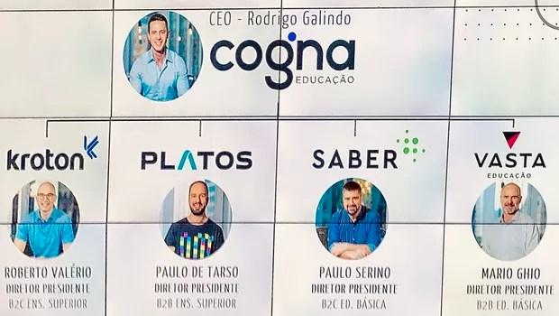 As quatro empresas da holding Cogna (antiga Kroton) e seus diretores (Foto: Marcelo Moura)