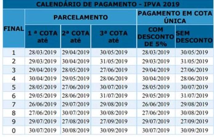 Calendário do IPVA 2019 — Foto: Divulgação/Sefaz