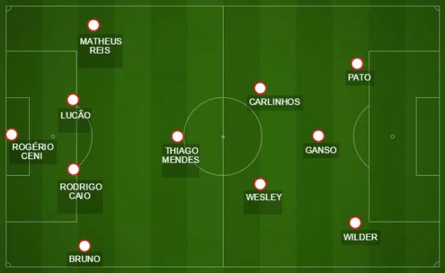 Formação que deverá ser utilizada na partida contra o Vasco tem Ganso como um falso camisa 9 (Foto: GloboEsporte.com)