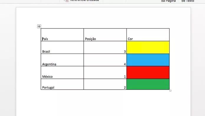 Tabela inserida (Foto: Reprodução/André Sugai)