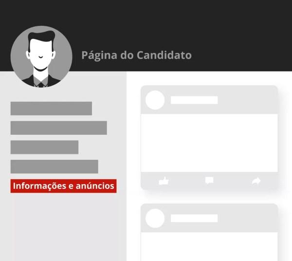 Também é possível verificar todos os anúncios pagos pelo candidato se você clicar em 'Informações e anúncios' abaixo da foto de perfil dele (Foto: Alexandre Mauro/G1)