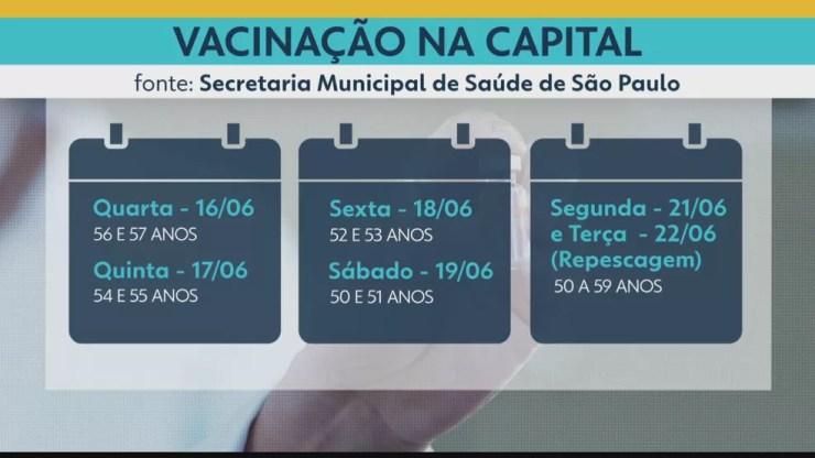 Calendário de vacinação contra a Covid na cidade de SP — Foto: Reprodução/TV Globo