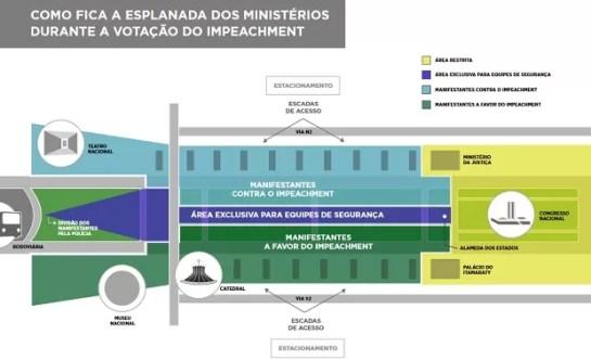 Mapa mostra divisão de grupos contra e favor do impeachment da presidente Dilma Rousseff durante votação do processo (Foto: Secretaria de Segurança Pública do DF/Divulgação)