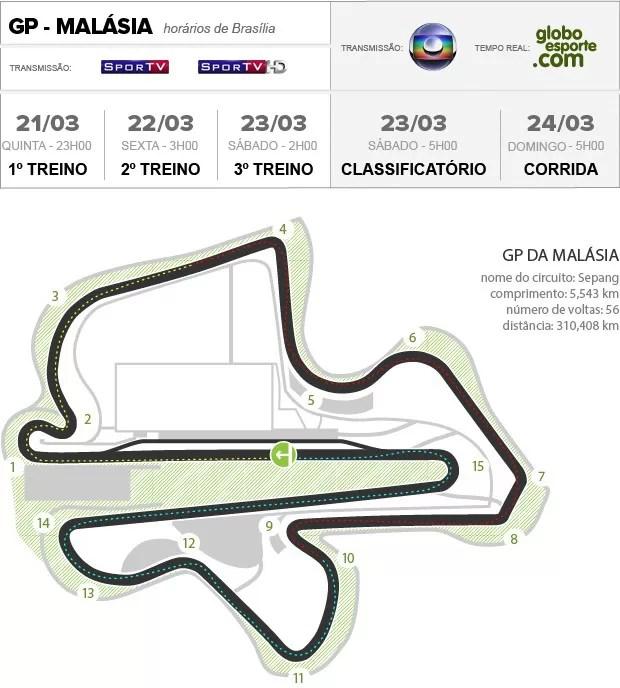 Circuito de Sepang - GP da Malásia (Foto: infoesporte)