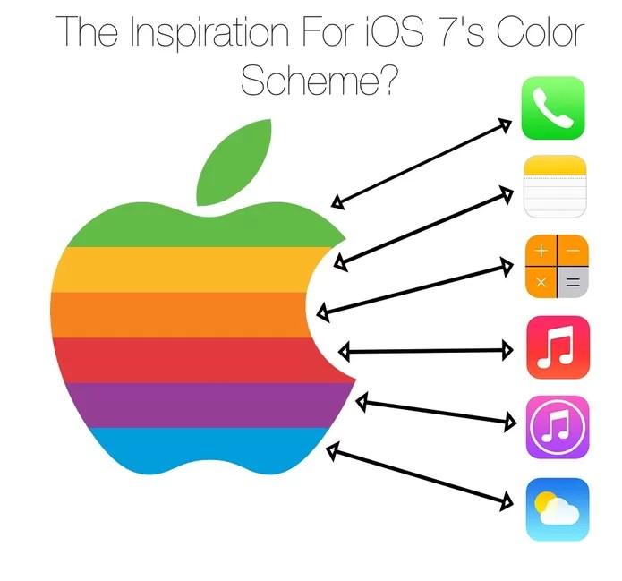 iOS 7 pode ter tido inspiração no antigo logo da Apple nos anos 70 (Foto: Reprodução/Reddit)