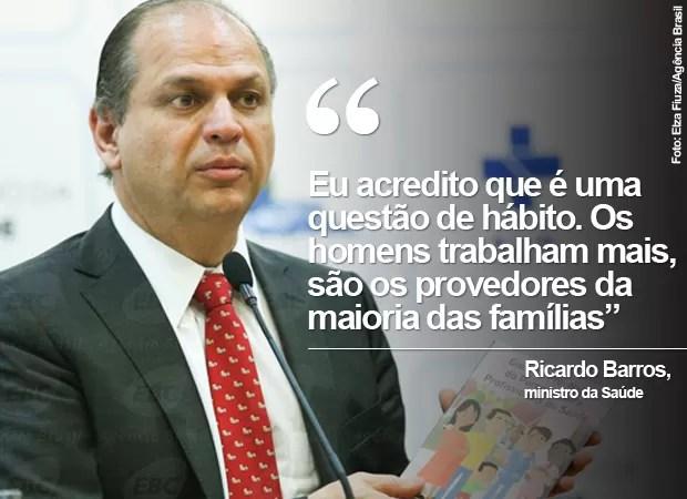 CARD: Ministro da Saúde, Ricardo Barros (1) (Foto: Card/G1)