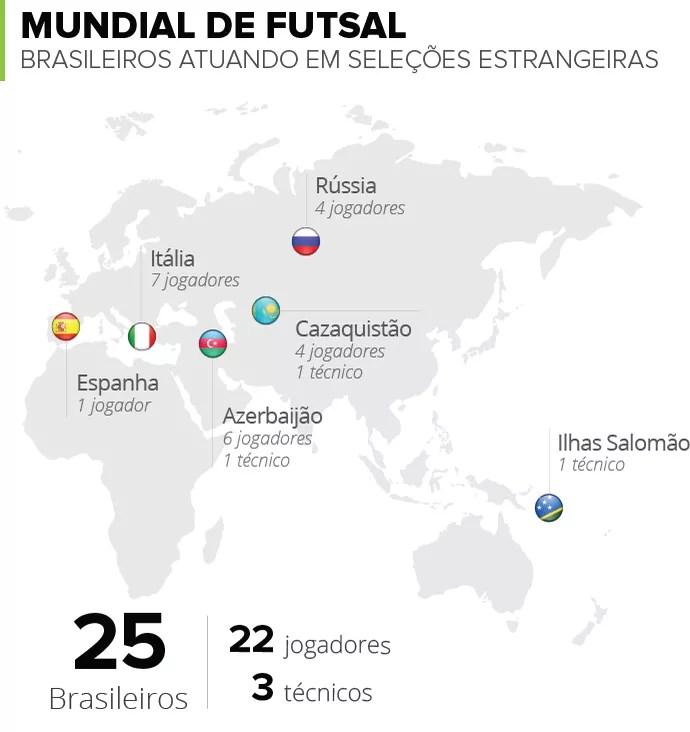 INFO_MAPA-Brasileiros_Liga_Mundial_Futsal (Foto: infoesporte)