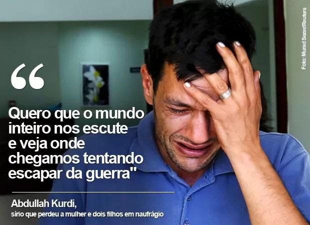 Abdulla Kurdi, pai do menino sírio que morreu em naufrágio na Turquia (Foto: Arte/G1)