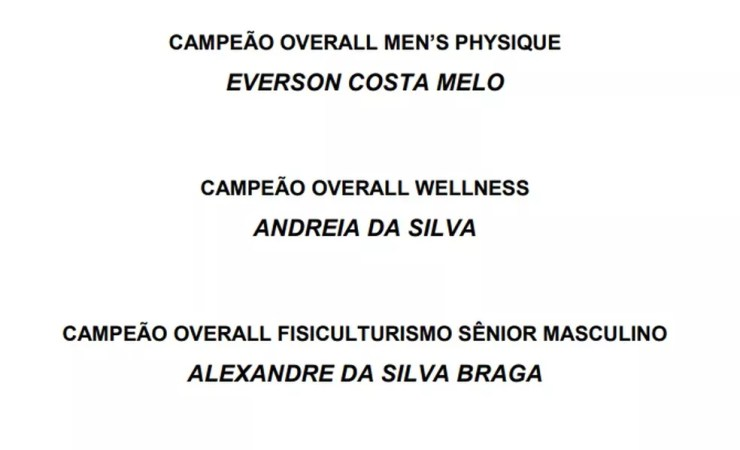 Classificação final do I Campeonato Acreano de Fisiculturismo e Fitness (Foto: divulgação)