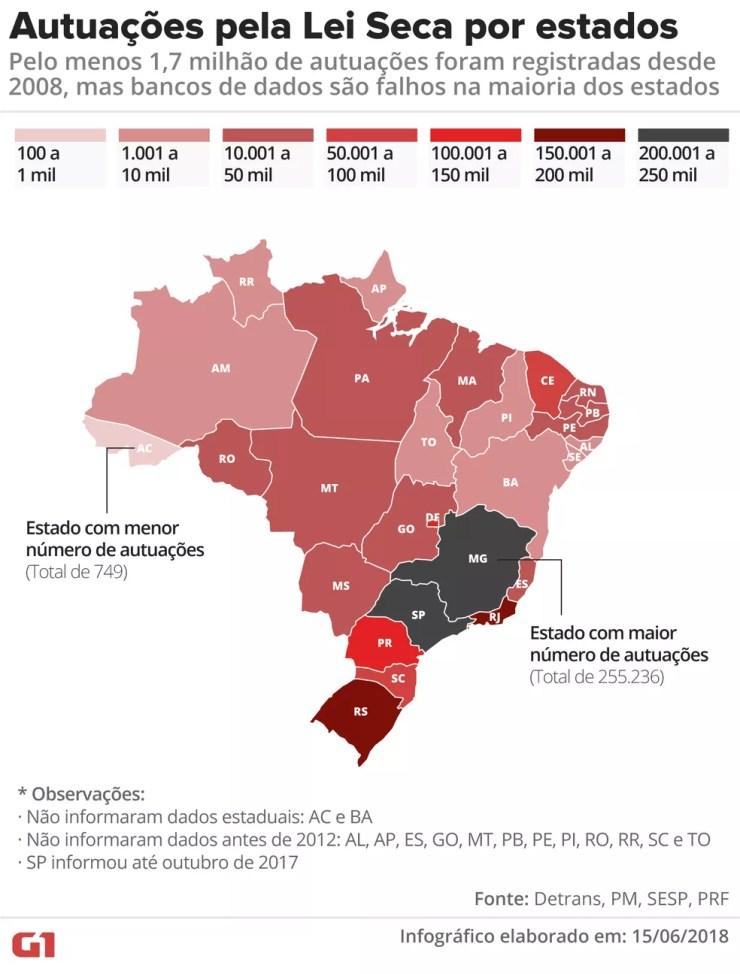 Autuações pela Lei Seca em cada estado são proporcionais à frota na maioria dos casos (Foto: Juliane Monteiro/G1)