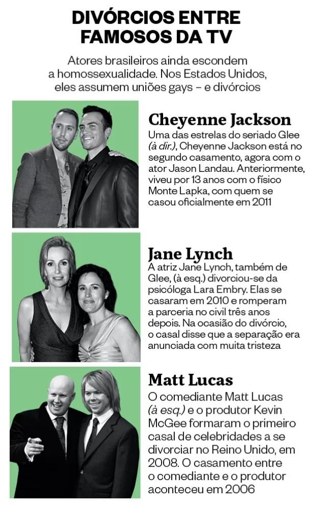 Divórcio entre famosos da TV (Foto:  Maxa /Landov, Kevin Winter/Getty Images, C. Uncle/FilmMagic)