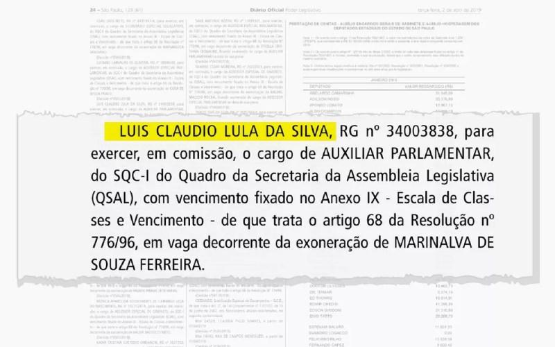 Nomeação de Luis Cláudio Lula da Silva, filho caçula de Lula, para a Alesp — Foto: Arte/G1