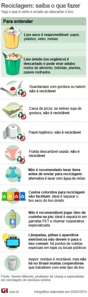 Lavar lixo reciclável (Foto: G1)