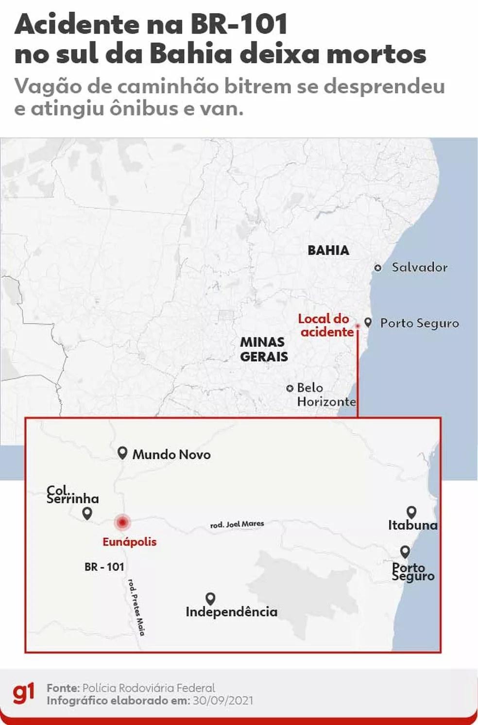 Acidente na BR-101 no sul da Bahia deixa pelo menos 12 mortos. — Foto: Arte G1