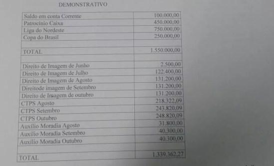 Ata da assembleia, com as dívidas reconhecidas pelo ABC e a promessa de pagamento (Foto: Leonardo Erys/GloboEsporte.com)