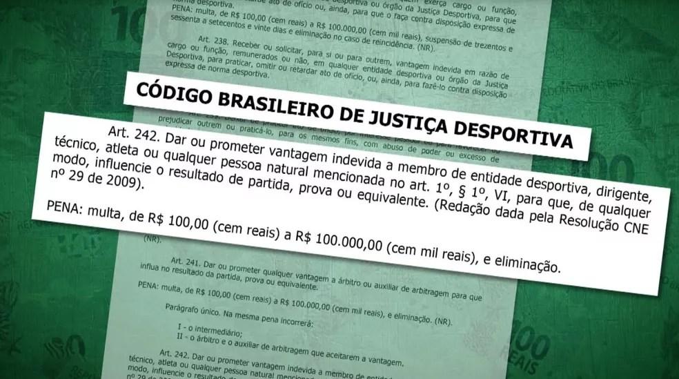 """Código Brasileiro de Justiça Desportiva aponta que a """"mala branca"""" é passível de multa e até eliminação da competição — Foto: reprodução"""