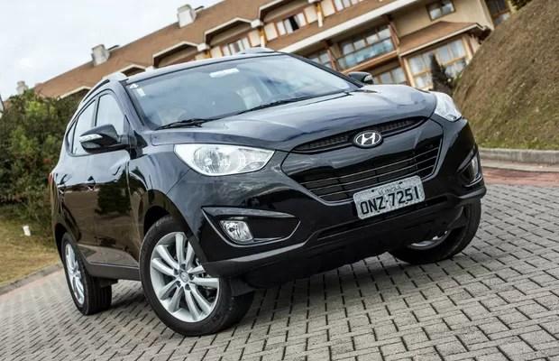 Hyundai Caoa Oferece Taxa Zero Para Toda Linha Neste Fim
