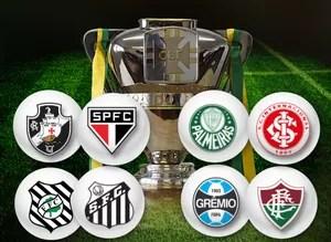 CARROSSEL  Sorteio Copa do Brasil 2015 (Foto: Editoria de Arte)