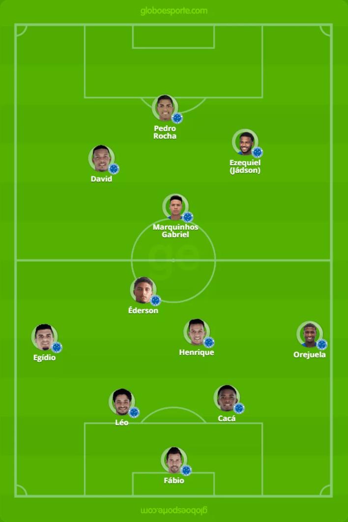 Provável Cruzeiro para o jogo contra o Vasco — Foto: GloboEsporte.com