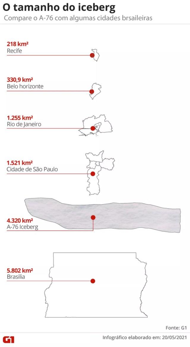 Iceberg 3 vezes maior que a cidade de São Paulo se separa na Antártica, está à deriva e se torna o maior do mundo — Foto: Amanda Paes/G1