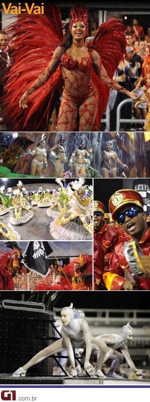 Desfile da Vai-Vai (Foto: Editoria de Arte/G1)