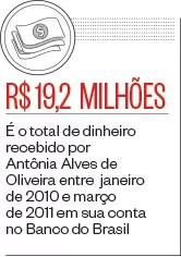 19,2 milhões (Foto: ÉPOCA)