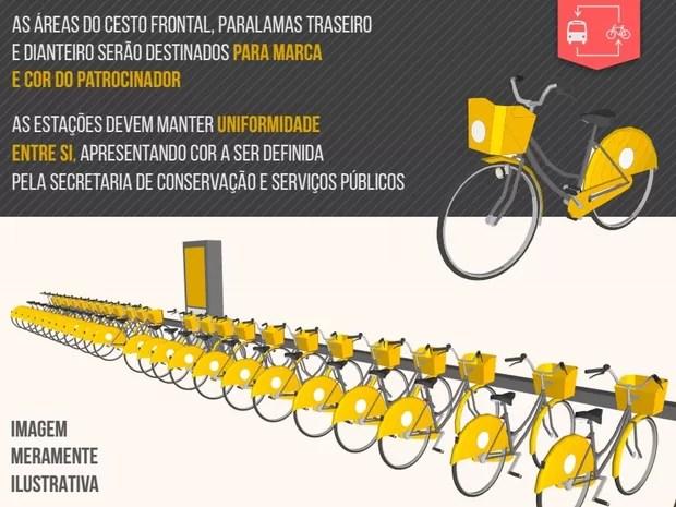 Primeira etapa do Bicicleta Integrada está prevista para iniciar em maio (Foto: Reprodução/Prefeitura de Fortaleza)