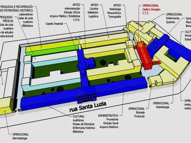 Planta do projeto que transformará o prédio histórico da Santa Casa em centro de ensino e área cultural (Foto: Divulgação / Santa Casa de Misericórdia do Rio)