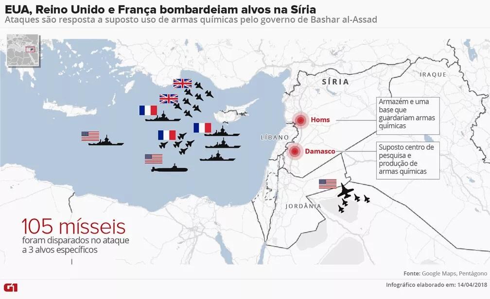 Mapa mostra como foi o ataque de EUA, Reino Unido e França na Síria (Foto: Betta Jaworski/G1)
