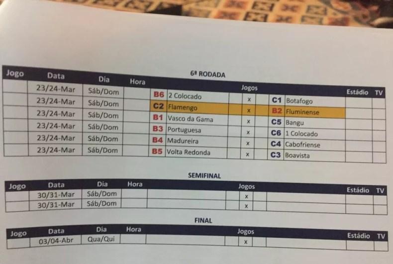 Tabela completa da Taça Rio 2019 — Foto: Thiago Lima/GloboEsporte.com