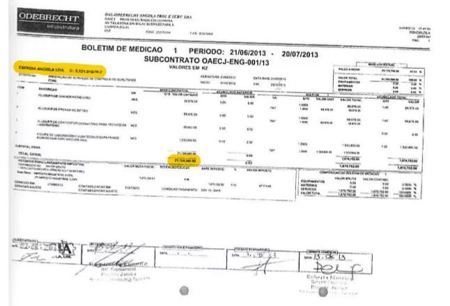 Pagamento da Odebrecht para a empresa do sobrinho de Lula (Foto: Reprodução)