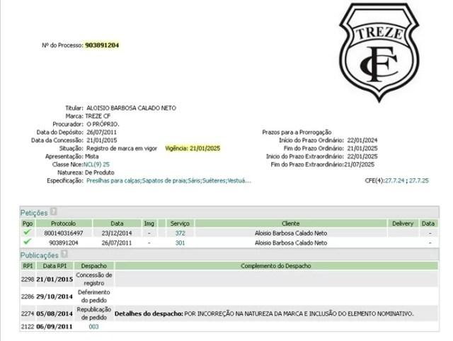Advogado registra nome e escudo do Treze e expõe amadorismo do clube
