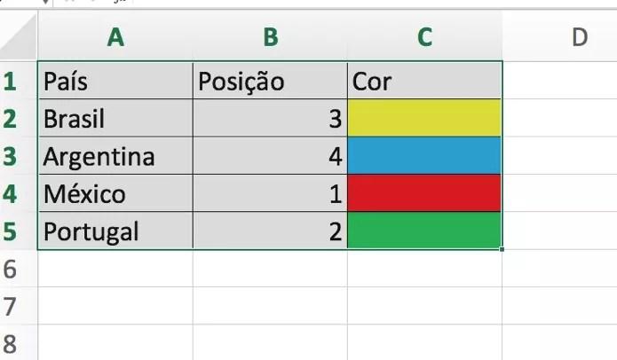 Selecione a tabela que será copiada (Foto: Reprodução/André Sugai)