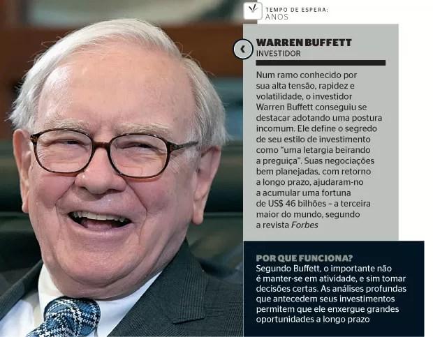 Warren Buffett Investidor  (Foto: Nati Harnik/AP)