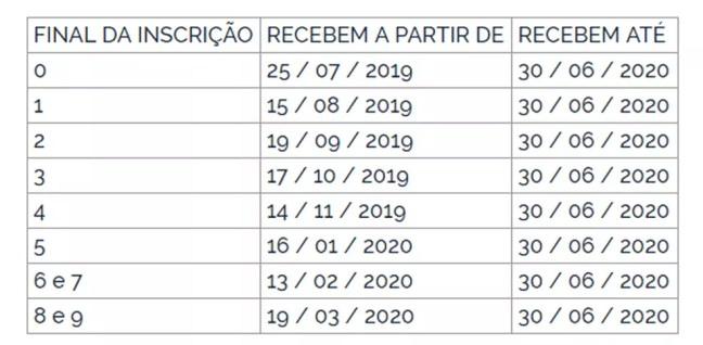 Calendário de pagamento do Pasep — Foto: Reprodução/DOU