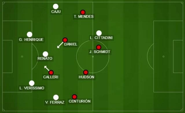 São Paulo consegue impedir que Renato saia com a bola da defesa do Santos (Foto: GloboEsporte.com)