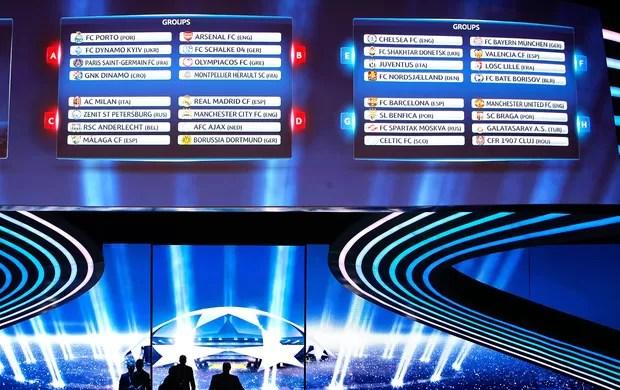 sorteio UEFA Liga dos Campeões (Foto: AP)