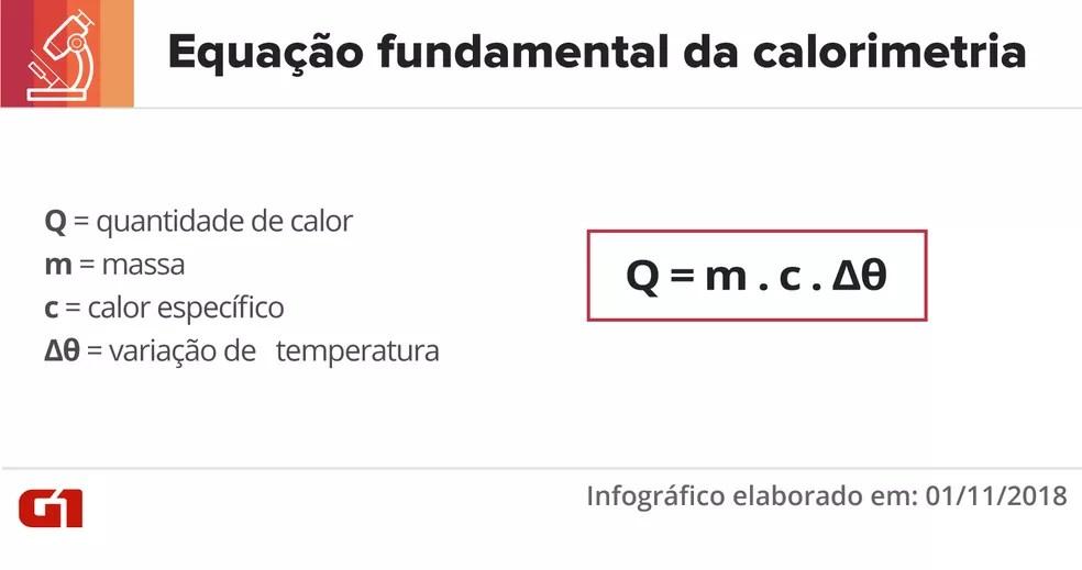 Fórmula de calorimetria  — Foto: Juliane Souza/G1