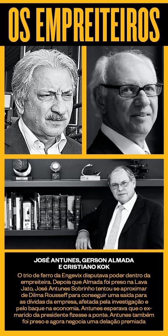 Os empreiteiros - José Antunes, Gerson Almada e Cristiano Kok (Foto: Paulo Lisboa/Brazil Photo Press, Regis Filho/Valor, Márcio Fernandes/Estadão Conteúdo)