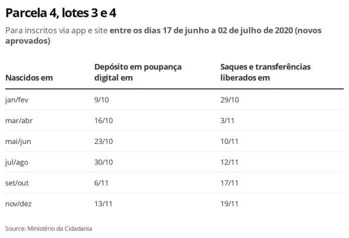 Lotes 3 e 4, Parcela 4 — Foto: Economia G1
